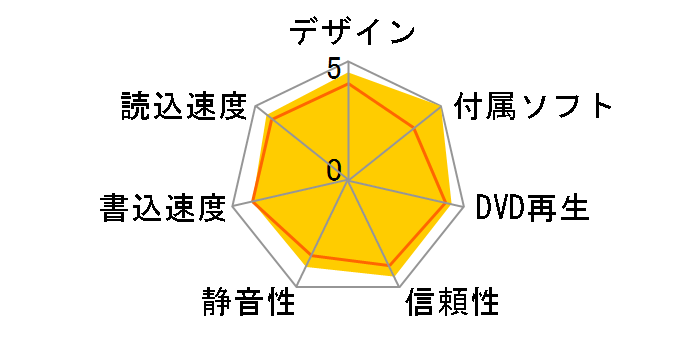 DVSM-PTC8U3-BKA [ブラック]のユーザーレビュー