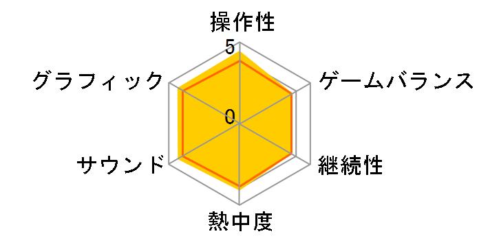 桃太郎電鉄 〜昭和 平成 令和も定番!〜 [Nintendo Switch]のユーザーレビュー