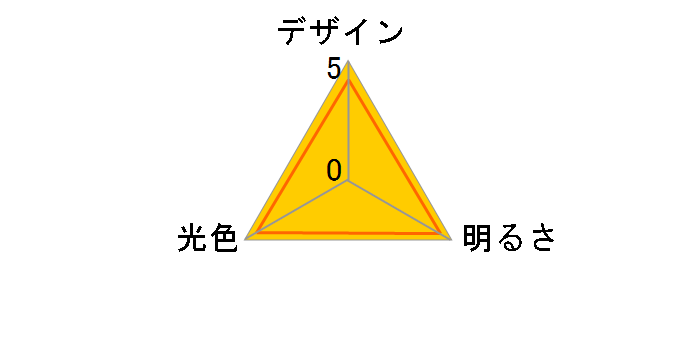 LDT4L-G/S/40V1 [電球色]のユーザーレビュー
