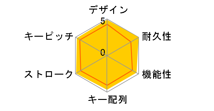 REALFORCE RGB R2A-JP4G-BKのユーザーレビュー