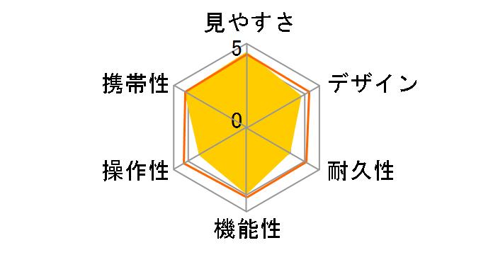 10x20 ISのユーザーレビュー