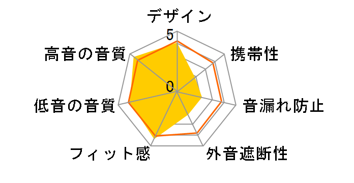 K701-Y3のユーザーレビュー
