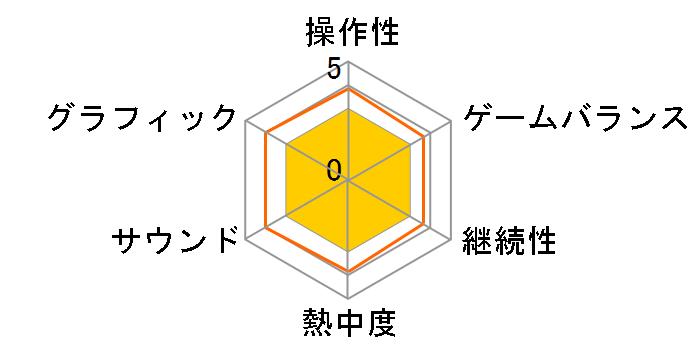 メガクアリウム [Nintendo Switch]のユーザーレビュー