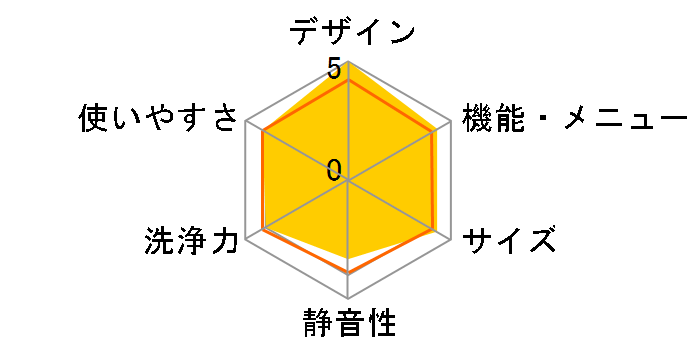 Cuble NA-VG1400L-S [シルバーステンレス]のユーザーレビュー