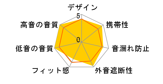 X1.1Jのユーザーレビュー