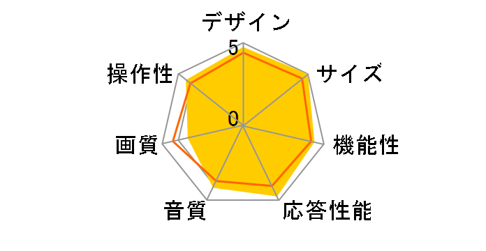 JOY-32TVSUMO1-W [32インチ]のユーザーレビュー