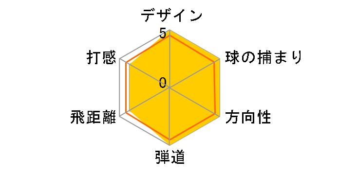 ゼクシオ エックス アイアン 5本セット [Miyazaki AX-1 フレックス:S]のユーザーレビュー