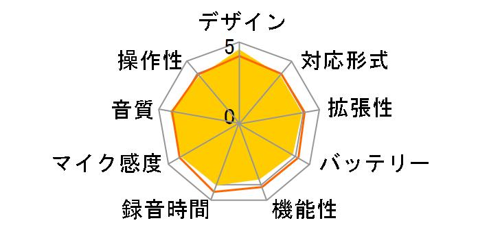 ICD-UX570F (N) [ゴールド]のユーザーレビュー