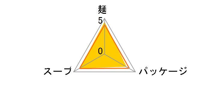 マルちゃん正麺 豚骨醤油味 101g ×30食のユーザーレビュー