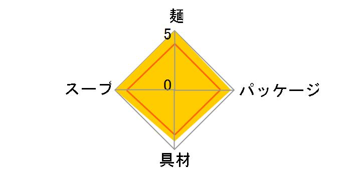 スーパーカップMAX みそラーメン 138g ×12食のユーザーレビュー