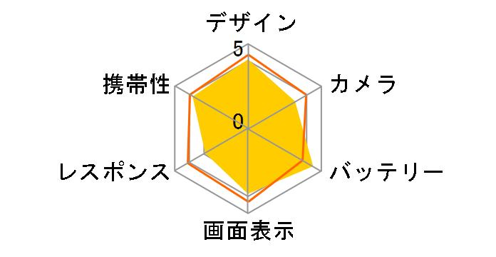 AQUOS sense3 SH-02M docomo [シルバーホワイト]のユーザーレビュー