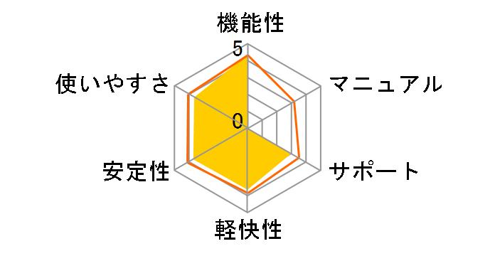 Adobe Photoshop Elements 2020 日本語版のユーザーレビュー
