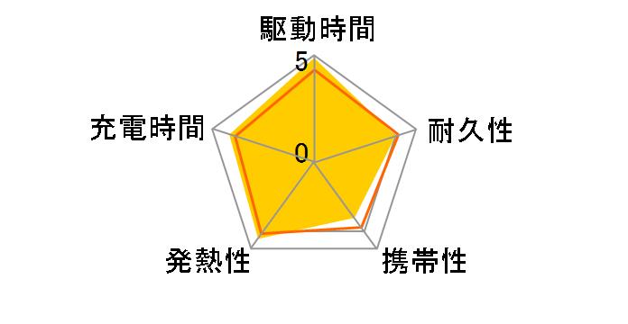 BMB-Qi10W [白]のユーザーレビュー