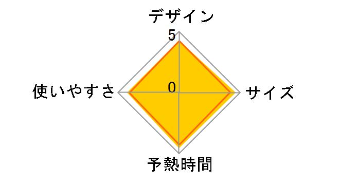 カルル NI-CL311-A [ブルー]のユーザーレビュー