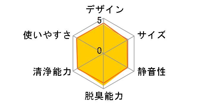 PLAZION DAS-303K-T [ブラウン]のユーザーレビュー