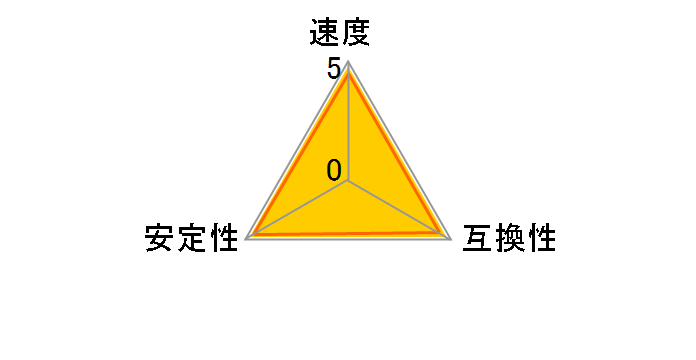W4U3200PS-16G [DDR4 PC4-25600 16GB 2枚組]のユーザーレビュー