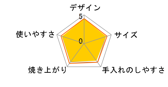 ヘルシオ グリエ AX-GR1-B [ブラック系]のユーザーレビュー