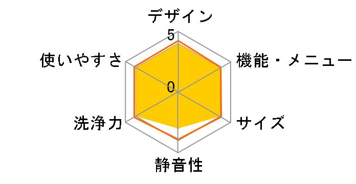 ES-GE4Dのユーザーレビュー