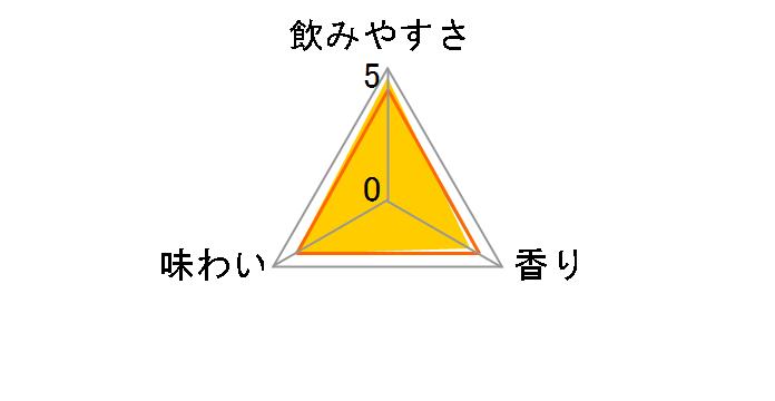 檸檬堂 定番レモン 350ml ×24缶のユーザーレビュー