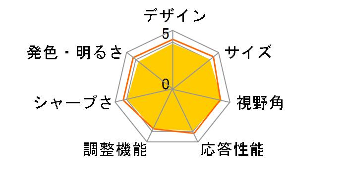 43UN700-B [42.5インチ]のユーザーレビュー