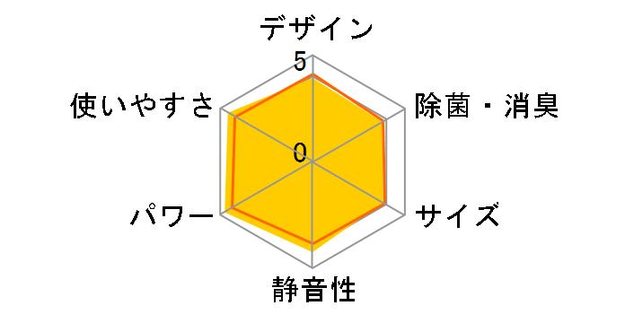 霧ヶ峰 MSZ-ZW5620S-W [ピュアホワイト]のユーザーレビュー