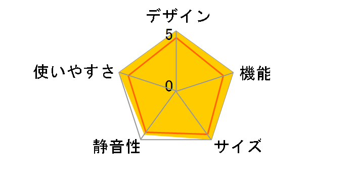 SJ-GD14F-B [ピュアブラック]のユーザーレビュー