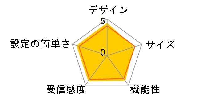 Deco M4(2パック)のユーザーレビュー