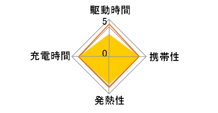 BAW-Qi10W [白]のユーザーレビュー