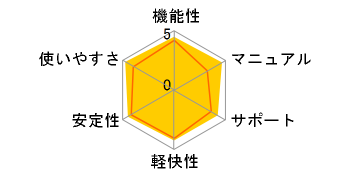 一太郎2020 バージョンアップ版のユーザーレビュー