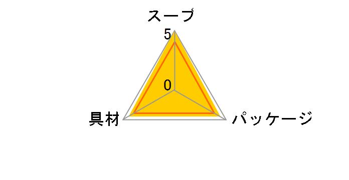 広東風 ふかひれスープ 180g ×40個のユーザーレビュー