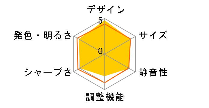 X10-4Kのユーザーレビュー