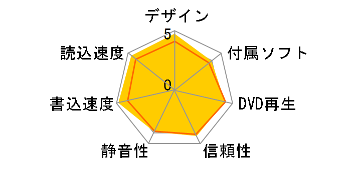 BDR-X12J-UHD [ブラック]のユーザーレビュー