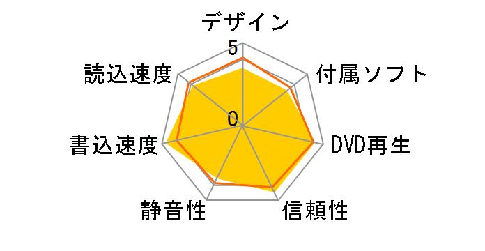 BDR-X12JBK [ブラック]のユーザーレビュー