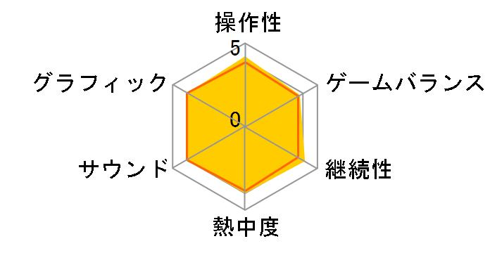 ポケモン不思議のダンジョン 救助隊DX [Nintendo Switch]のユーザーレビュー