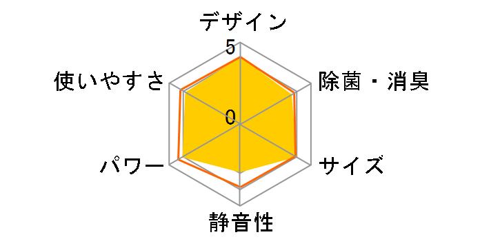 エオリア CS-J220Dのユーザーレビュー