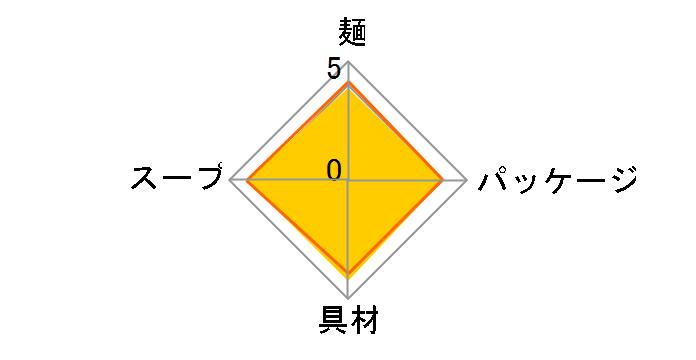 大盛大阪かすうどん 128g ×12食のユーザーレビュー