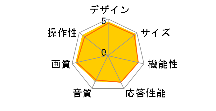 65S6E [65インチ]のユーザーレビュー