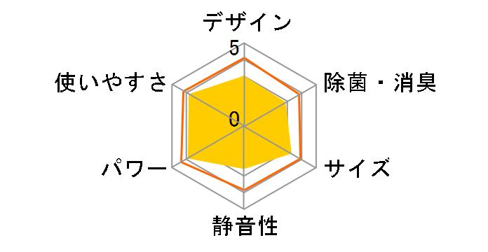 霧ヶ峰 MSZ-GE2220のユーザーレビュー