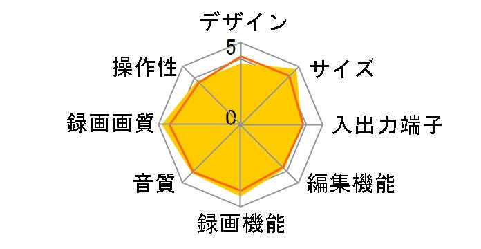 おうちクラウドディーガ DMR-4X1000のユーザーレビュー