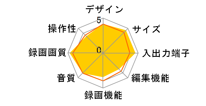 おうちクラウドディーガ DMR-4X600のユーザーレビュー