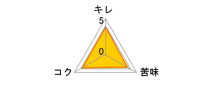 GOLD STAR 350ml ×24缶のユーザーレビュー