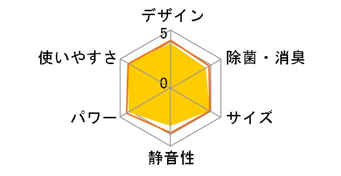 霧ヶ峰 MSZ-GV2220-W [ピュアホワイト]のユーザーレビュー