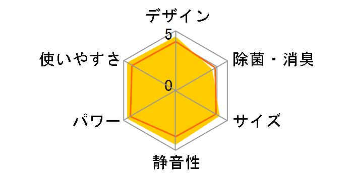 霧ヶ峰 MSZ-GV2820-W [ピュアホワイト]のユーザーレビュー