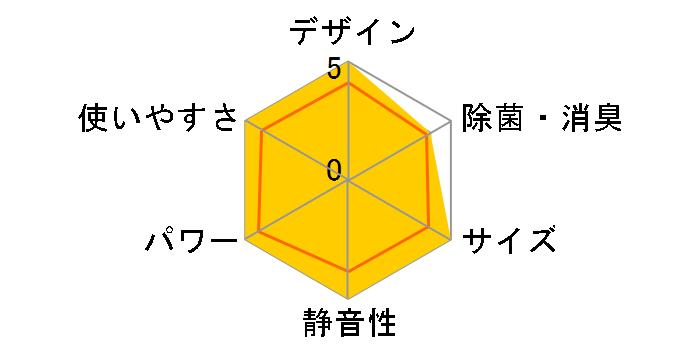 霧ヶ峰 MSZ-GV5620S-W [ピュアホワイト]のユーザーレビュー