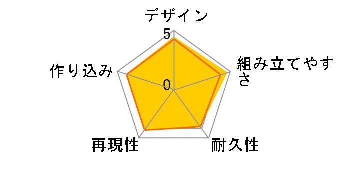 HG 1/144 シャア専用ザクII [2020年7月]のユーザーレビュー