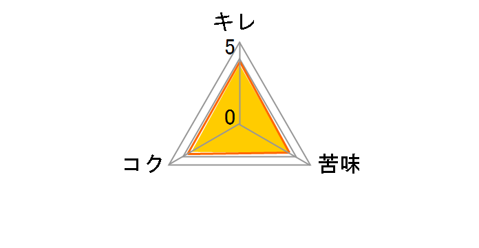 アサヒ ザ・リッチ 350ml ×24缶のユーザーレビュー