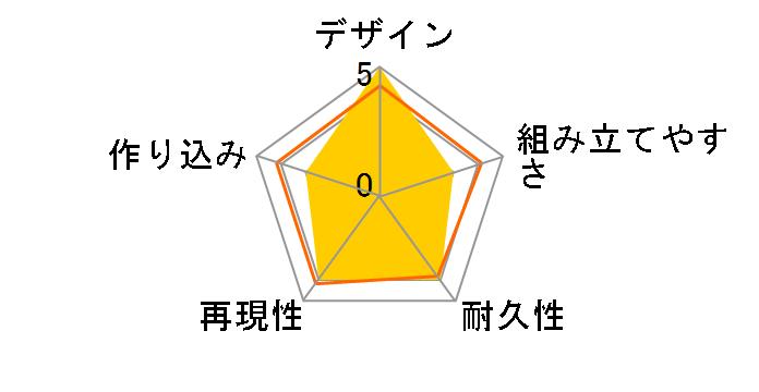 HG 1/144 メッサーF01型のユーザーレビュー