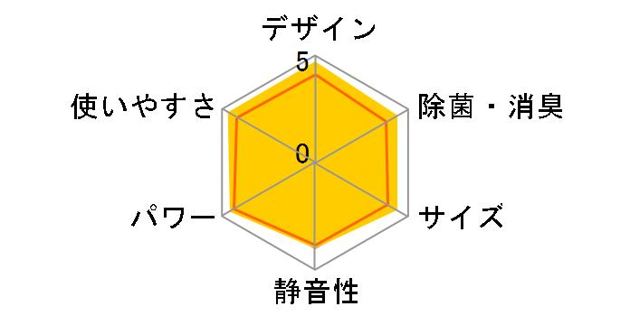 霧ヶ峰 MSZ-BXV2220のユーザーレビュー