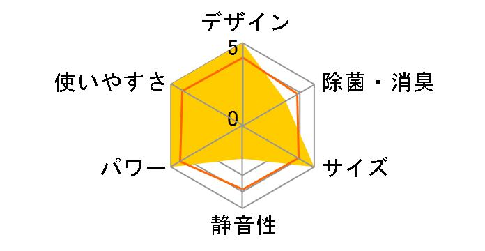 霧ヶ峰 MSZ-BXV5620Sのユーザーレビュー