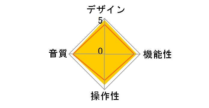 NODE 2i [ブラック]のユーザーレビュー